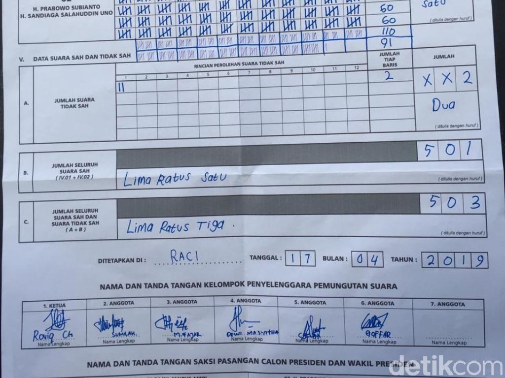 Suara Jokowi di Ponpes Dalwa Pasuruan Nol, Prabowo 501