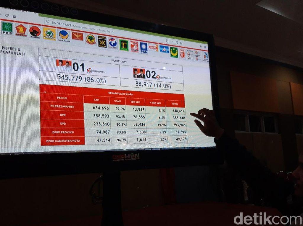 Tentang Nol Suara untuk Prabowo dari Tampang Boyolali