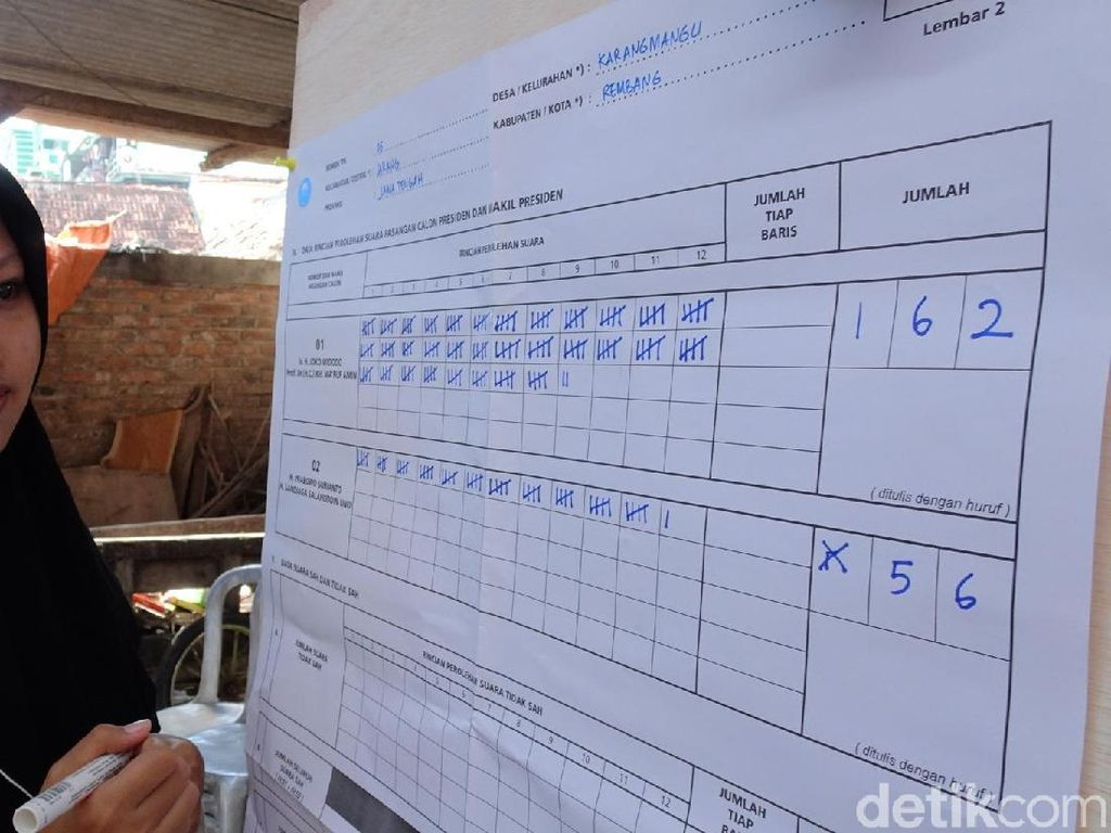 Di TPS Mbah Moen, Jokowi-Amin Raup 74 Persen Suara