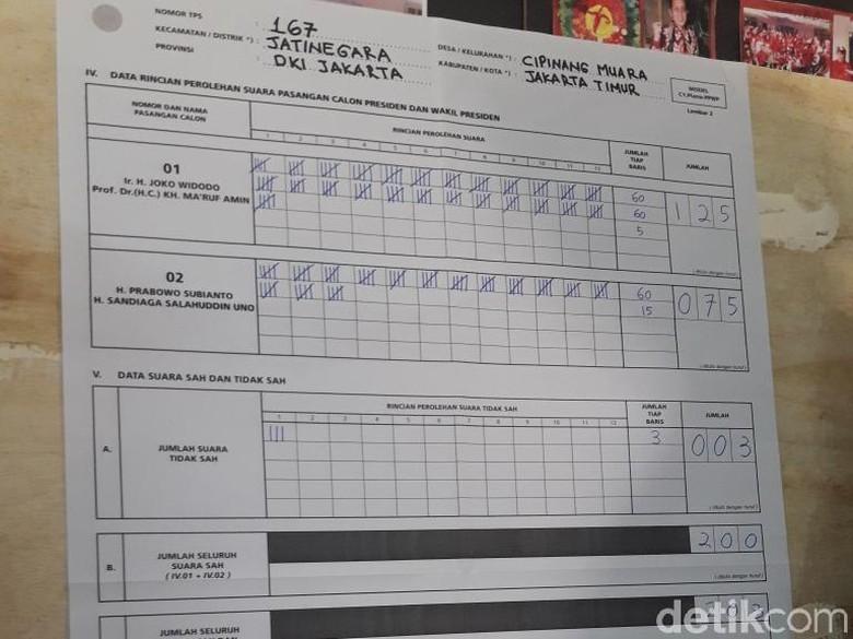 Jokowi Menang di TPS Ketum PAN Zulkifli Hasan