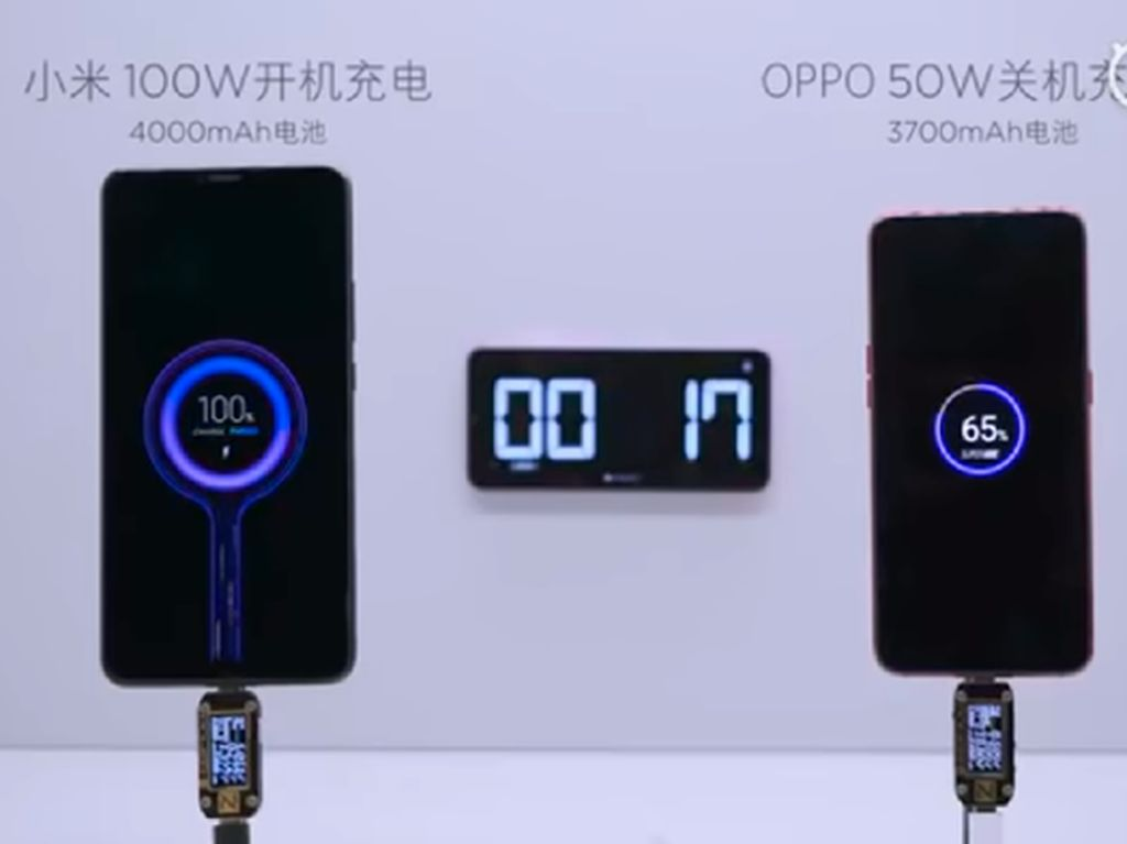 Cas Kilat 100W Xiaomi Segera Dipakai di Ponsel Redmi?