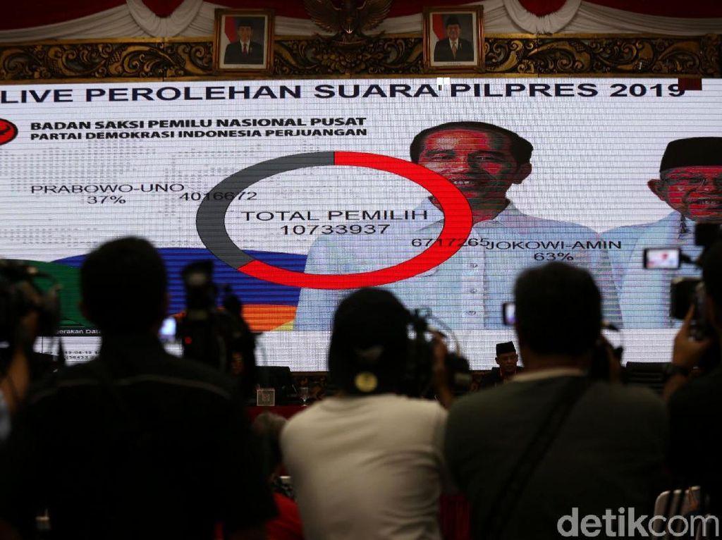 Hasil Perhitungan PDIP Jokowi-Maruf 63% Prabowo-Sandi 37%