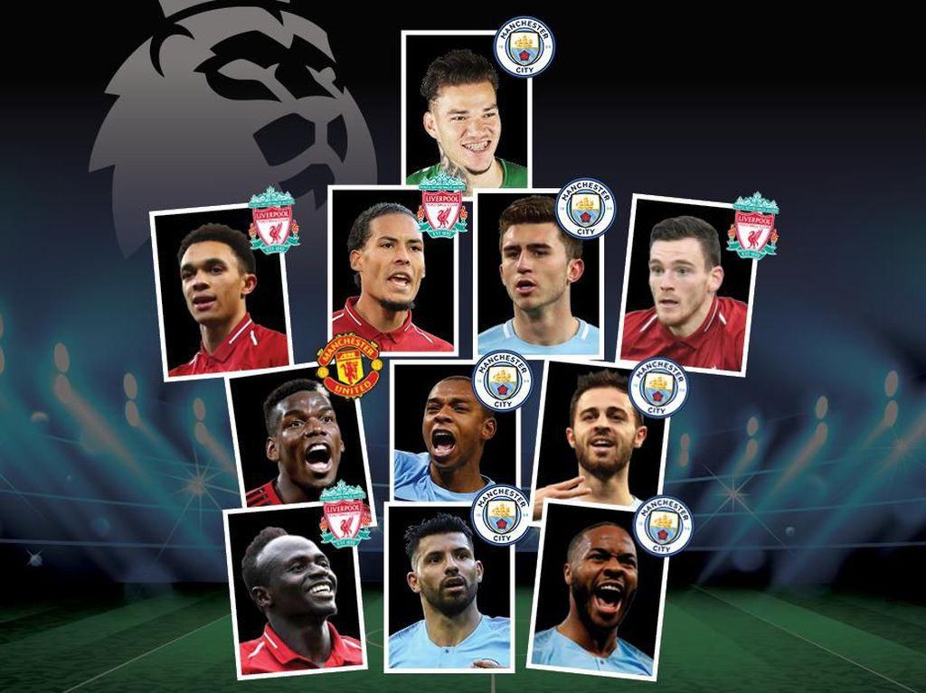 Inilah PFA Team of The Year, Anda Setuju?