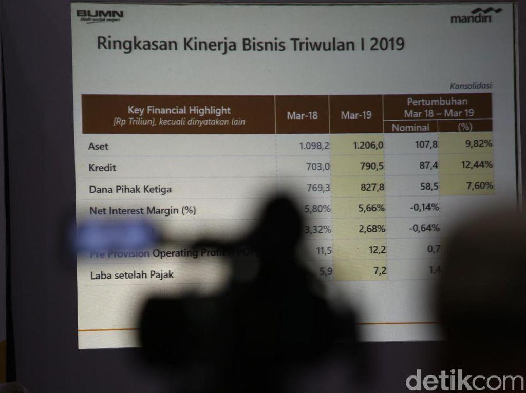 Bank Mandiri Sebar Dividen Rp 11,2 Triliun