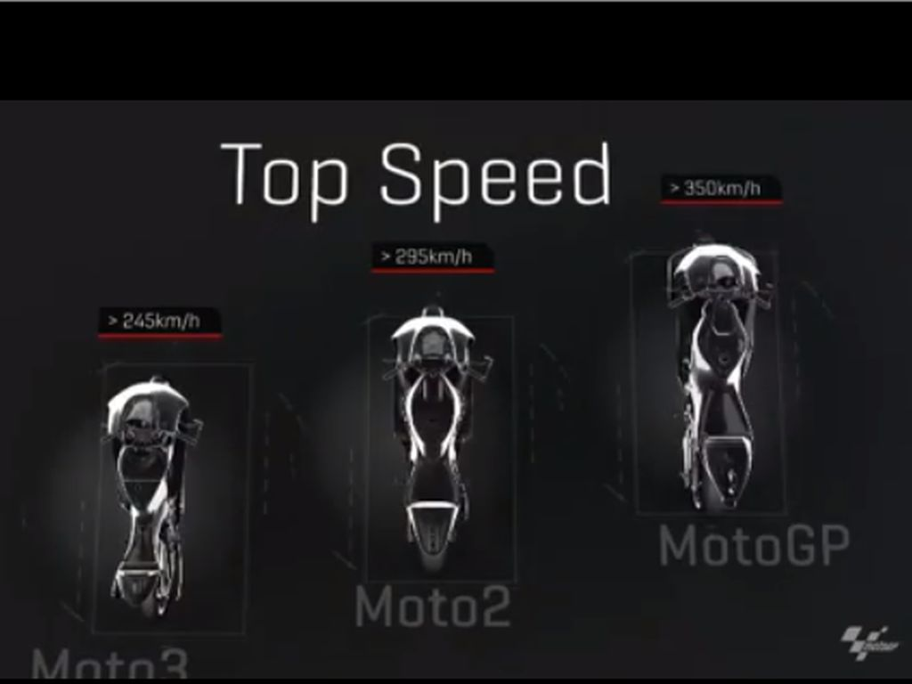 Beda Moto3, Moto2, dan MotoGP, Sudah Tahu?