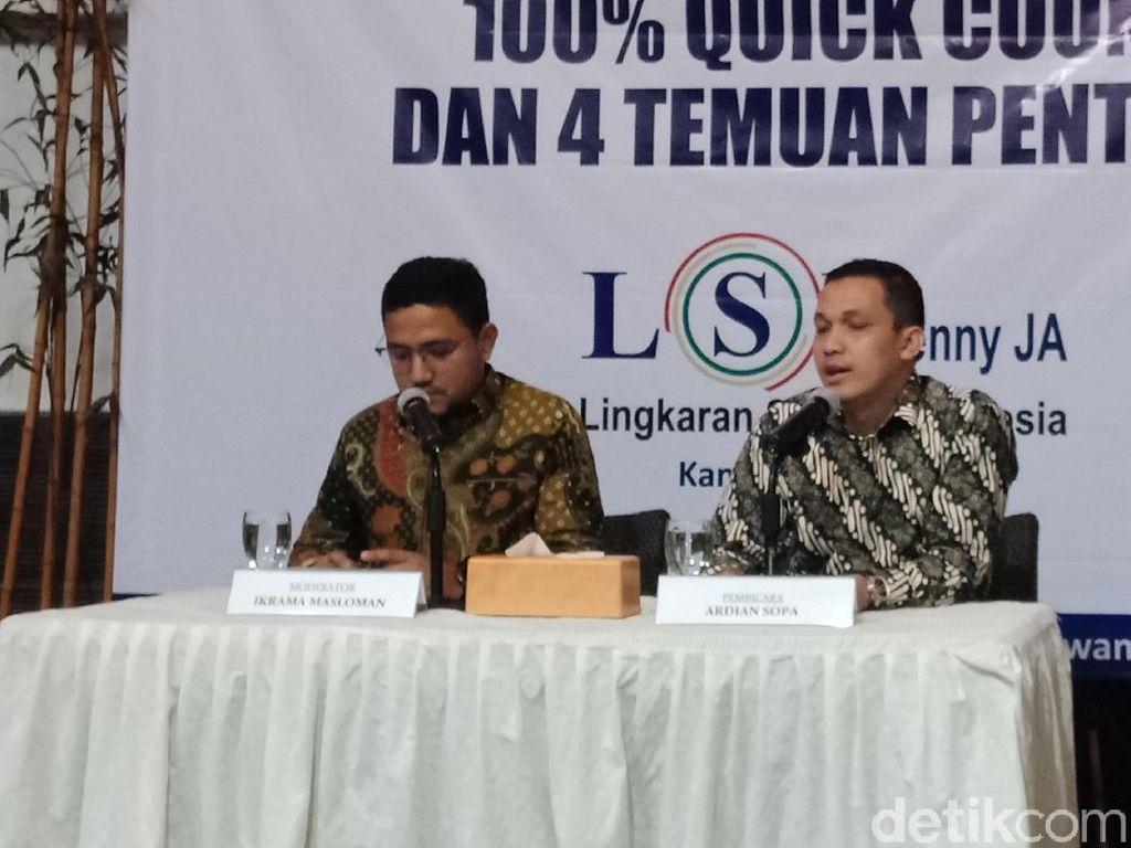 LSI Denny JA: Jokowi-Maruf Unggul di 21 Provinsi, Prabowo-Sandi 13