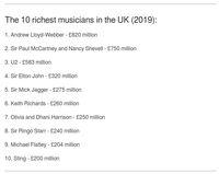 Daftar musisi Inggris terkaya