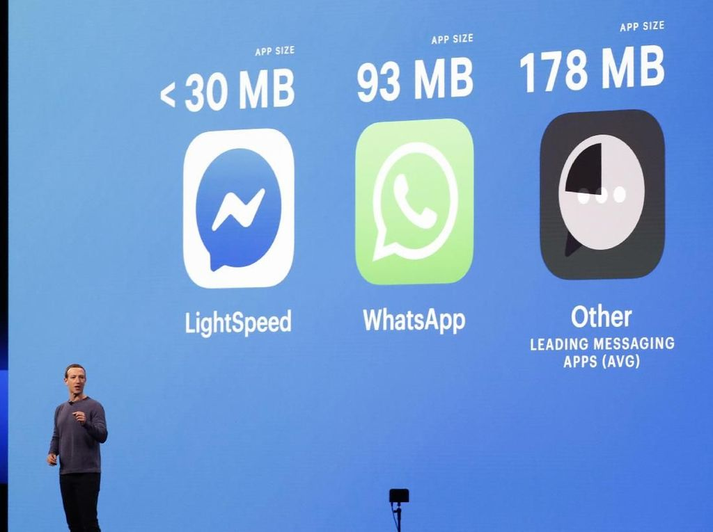 Pendiri Facebook Ungkap Ambisi Tersembunyi Zuckerberg
