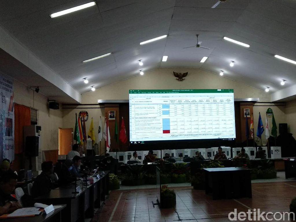 Saksi Prabowo-Sandi Tolak Tandatangani Hasil Rekapitulasi di Jabar