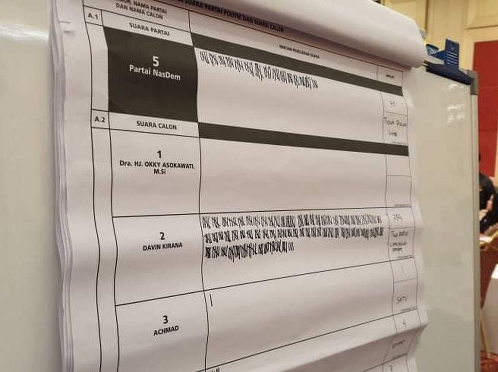 PD Protes PSU di Malaysia, Tuding Ada Penggelembungan Suara Davin Kirana