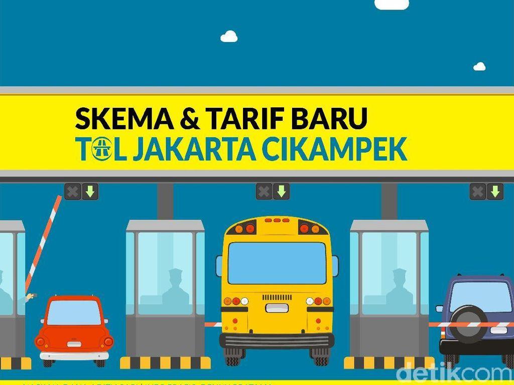 Tarif Terbaru Tol Jakarta-Cikampek