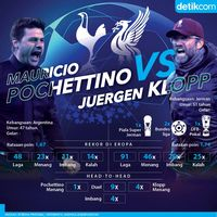 Final Liga Champions: Adu Cerdik Pochettino vs Klopp