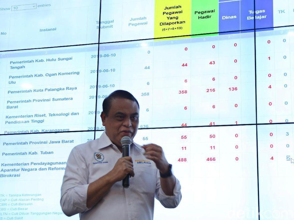 Libur Lebaran Usai, MenPAN RB Pantau Kehadiran ASN se-Indonesia