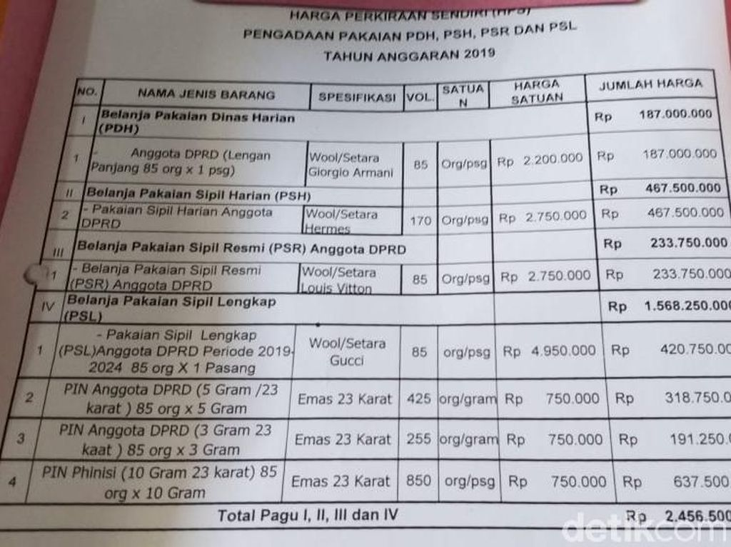 F-PAN DPRD Sulsel Setuju Pin Emas Dibatalkan: Aksesori Mubazir