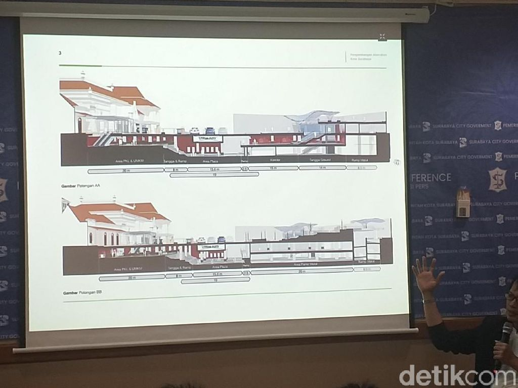 Proyek Alun-alun Suroboyo Senilai Rp 80 M Akan Dimulai Lusa