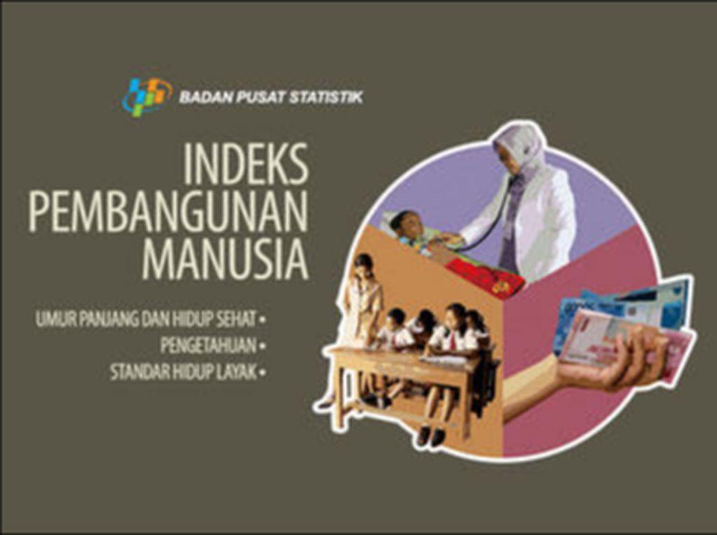 Evaluasi Pembangunan Manusia Indonesia