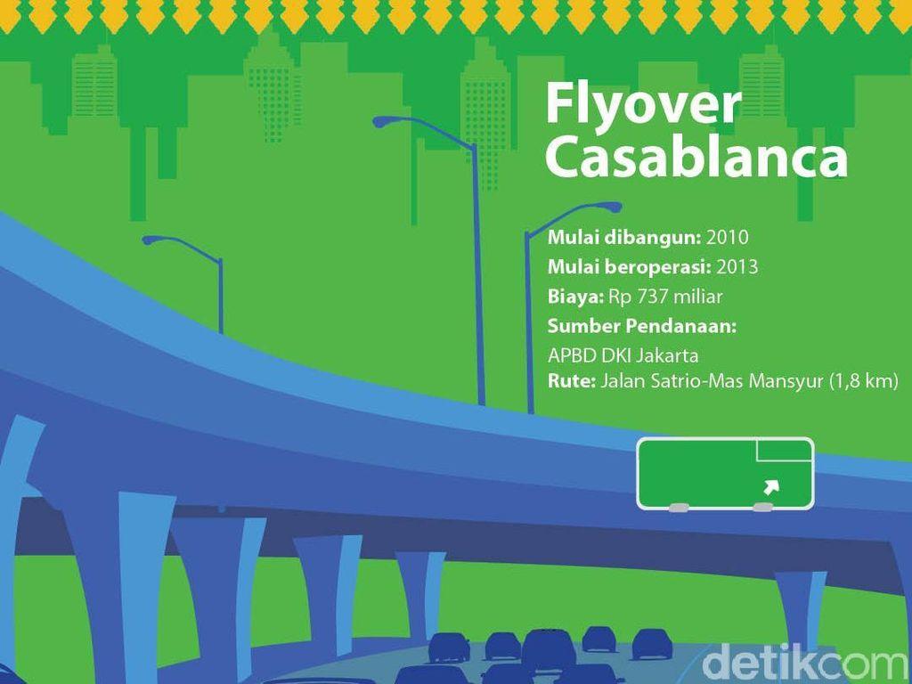 Wajah Baru Jakarta: Casablanca Punya Jalan Layang