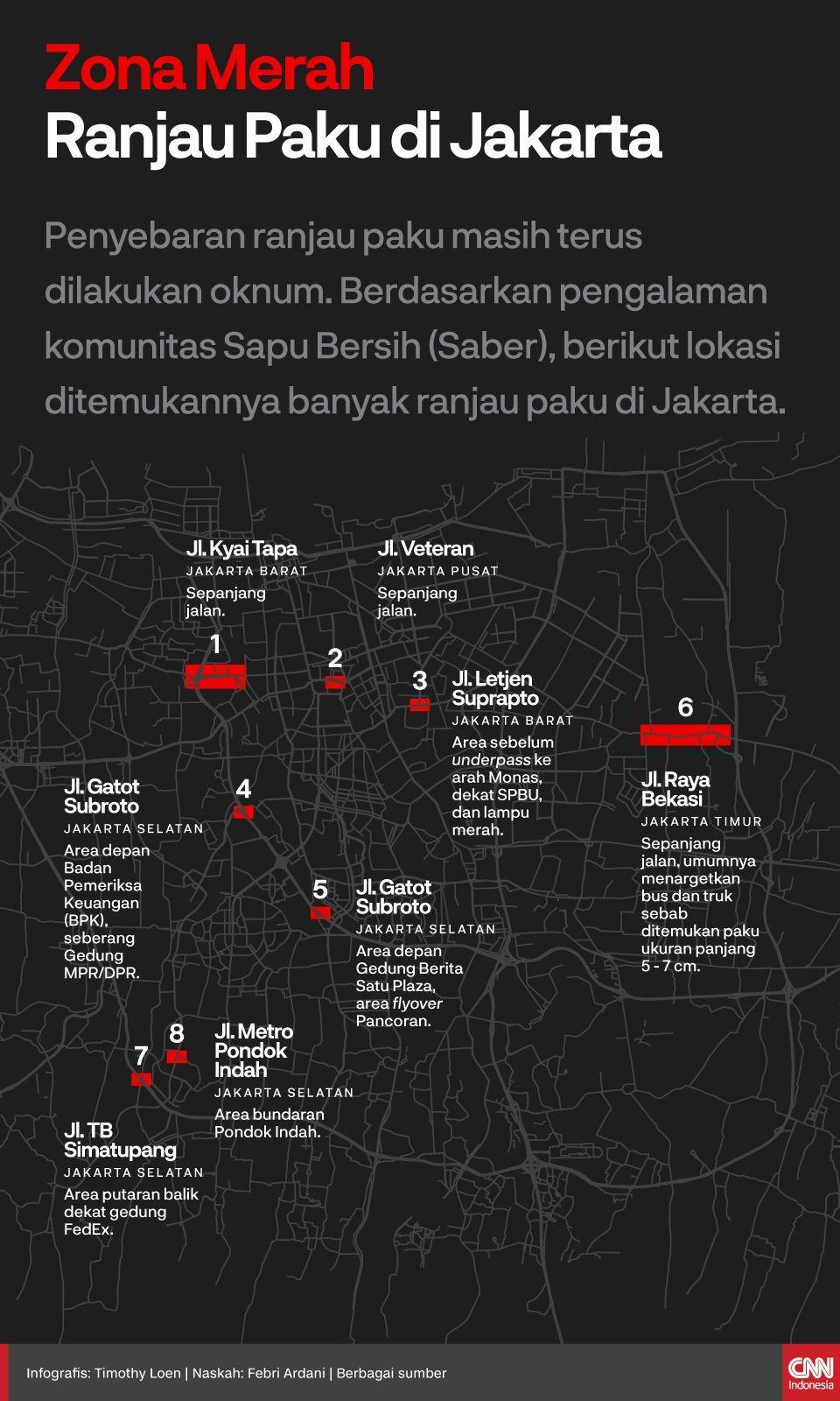 Infografis Zona Merah Ranjau Paku di Jakarta