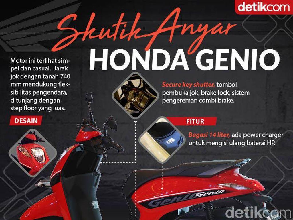 Skutik Anyar Honda Genio