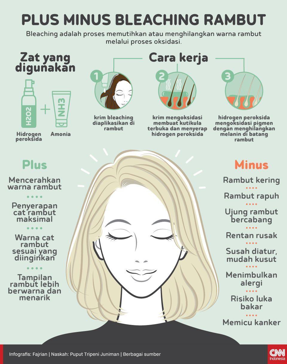 7 Trik Agar Rambut Cepat Panjang