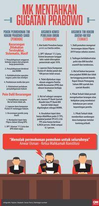 Usai Putusan MK, Waketum Gerindra Ucapkan Selamat ke Jokowi