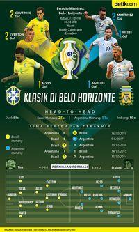Duel Klasik nan Seru di Belo Horizonte: Brasil vs Argentina