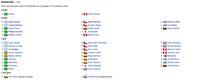 Everton dan Paolo Guerrero Berbagi Sepatu Emas Copa America