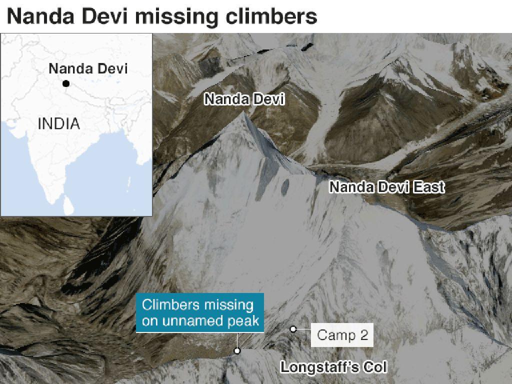 Rekaman Video 8 Pendaki Tewas di Himalaya Ditemukan