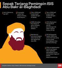 Abu Bakr Al-Baghdadi, Hantu Khalifah ISIS yang Paling Dicari