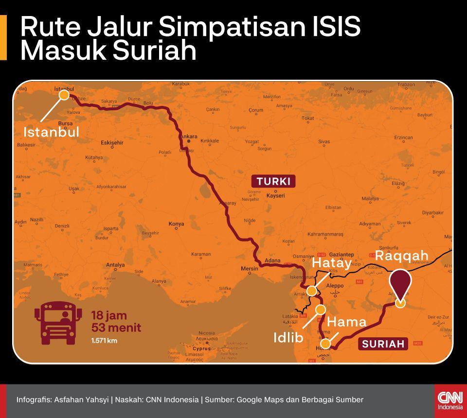 Insert Infografis Artikel ISIS