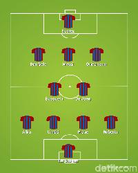 Formasi Barcelona