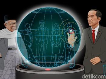 Kursi Panas Calon Menteri Jokowi