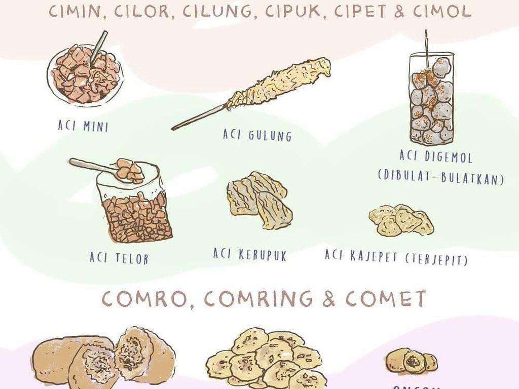Jangan Ngaku Foodies Kalau Belum Hafal Singkatan Makanan Ini