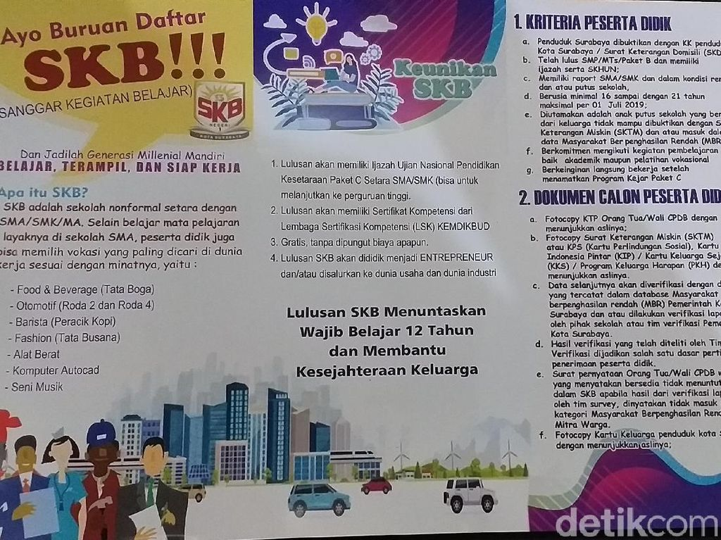 Ini Program Baru Pemkot Surabaya Tangani Anak Putus Sekolah