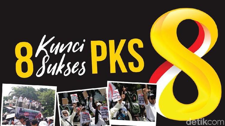 Hidayat Ungkap 8 Kunci Sukses PKS di Pemilu 2019