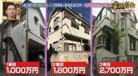 tiga rumah saki seharga milyaran