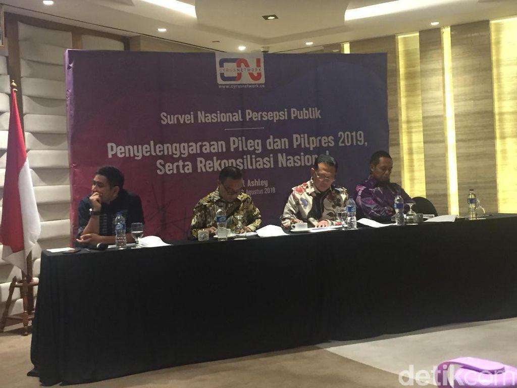Survei Cyrus: 57,5% Publik Nilai Pertemuan Jokowi-Prabowo Demi Rekonsiliasi