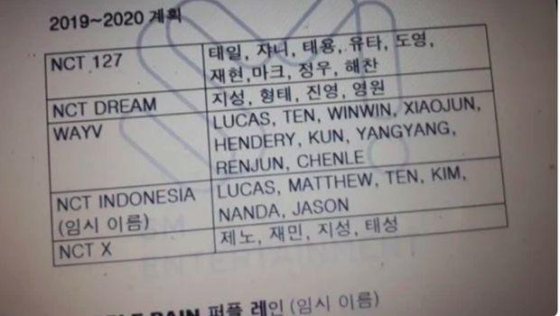 Dokumen SM Entertainment