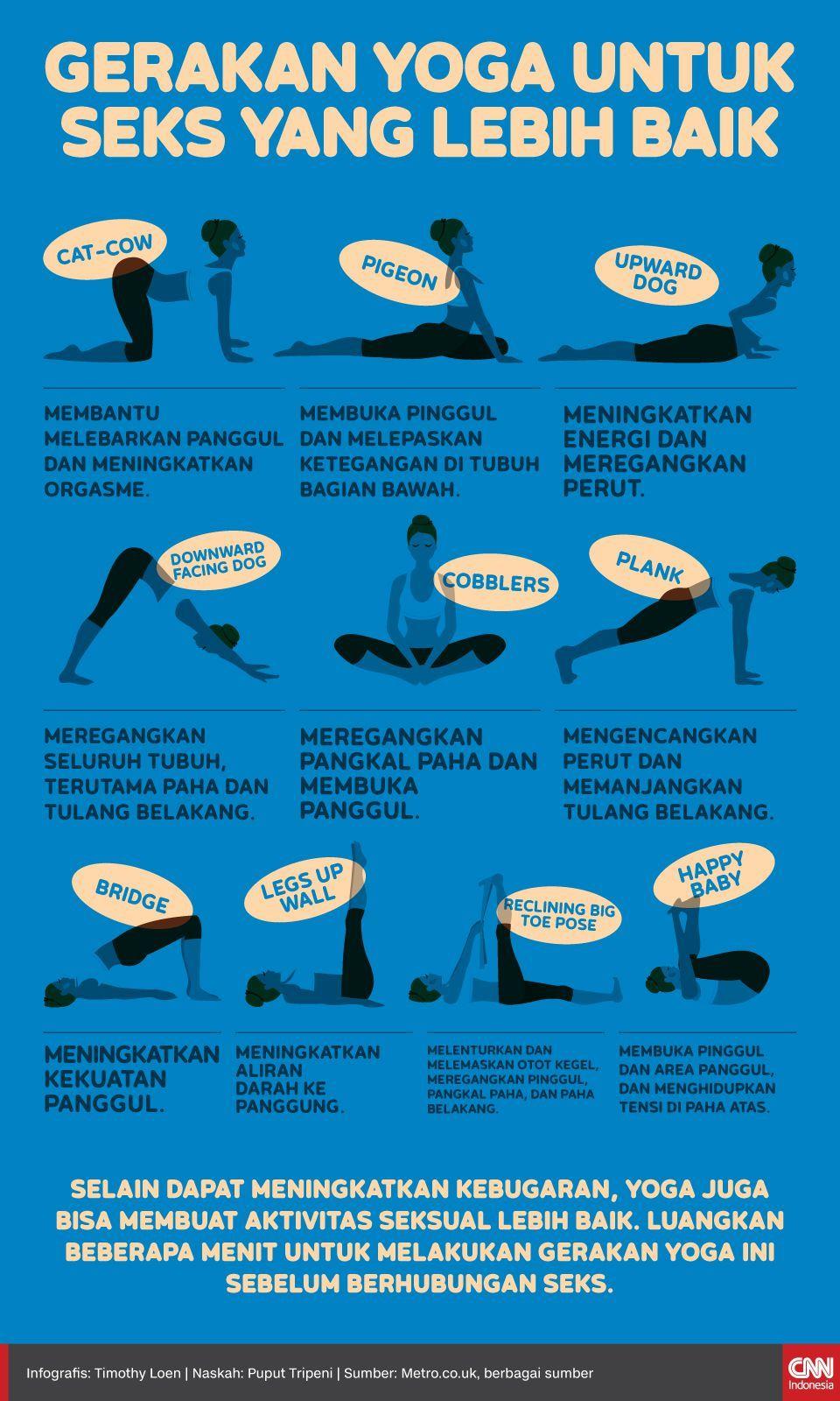 Infografis Gerakan Yoga untuk Seks yang Lebih Baik