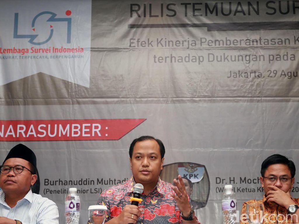 LSI: 76,3% Publik Setuju Jokowi Terbitkan Perppu Batalkan UU KPK