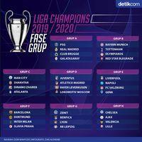 Liverpool Segrup Bareng Napoli, Barcelona Ditantang Inter-Dortmund