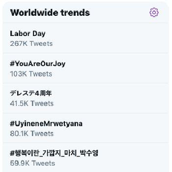 Joy Red Velvet trending