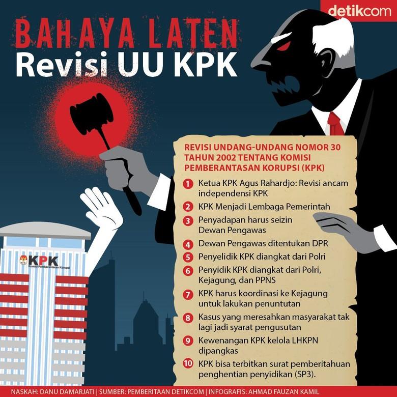 Bahaya Laten Revisi UU KPK