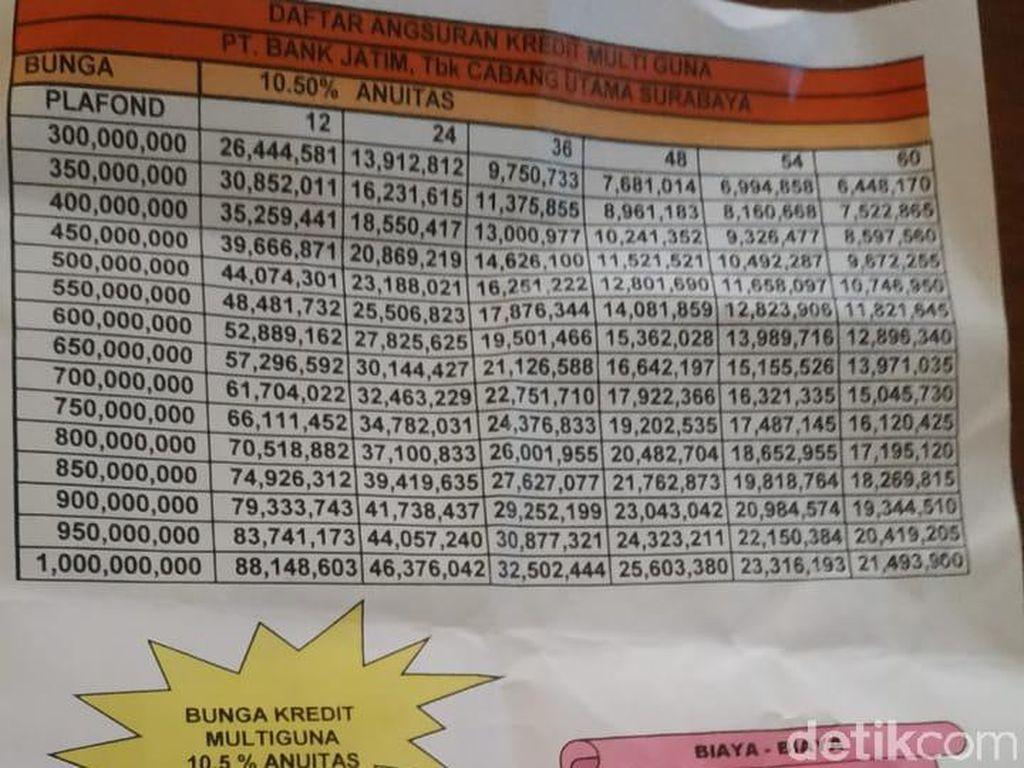 Fenomena Gadaikan SK di Bank Sudah Biasa Bagi Anggota DPRD Surabaya