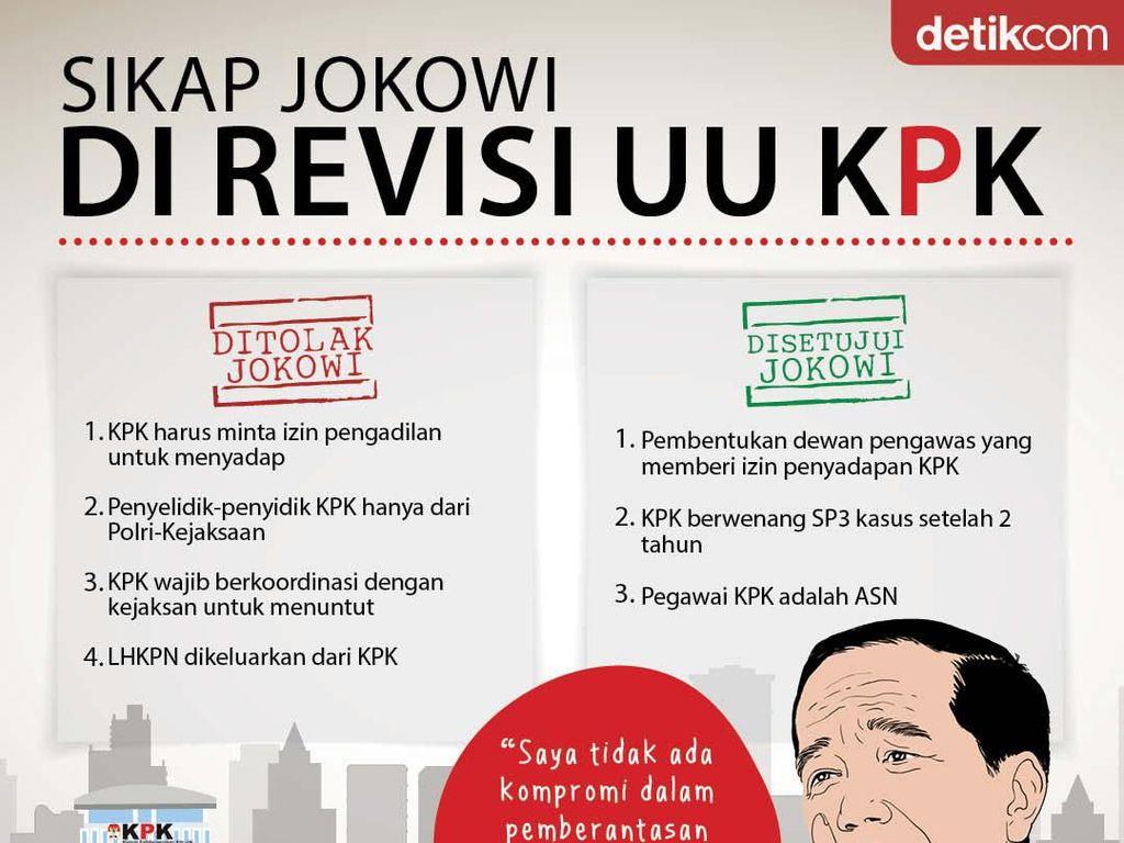 Soal Revisi UU KPK, Pukat UGM: Jokowi Tersandera Elite Politik