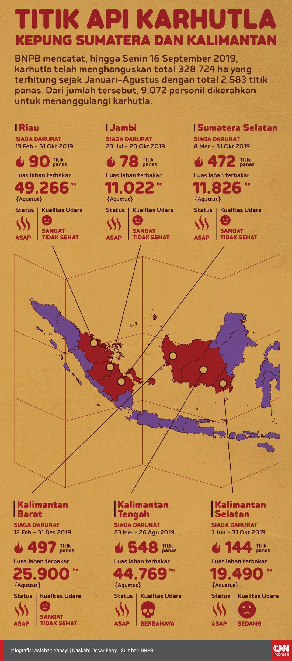 Infografis Titik Api Karhutla Kepung Sumatera dan Kalimantan