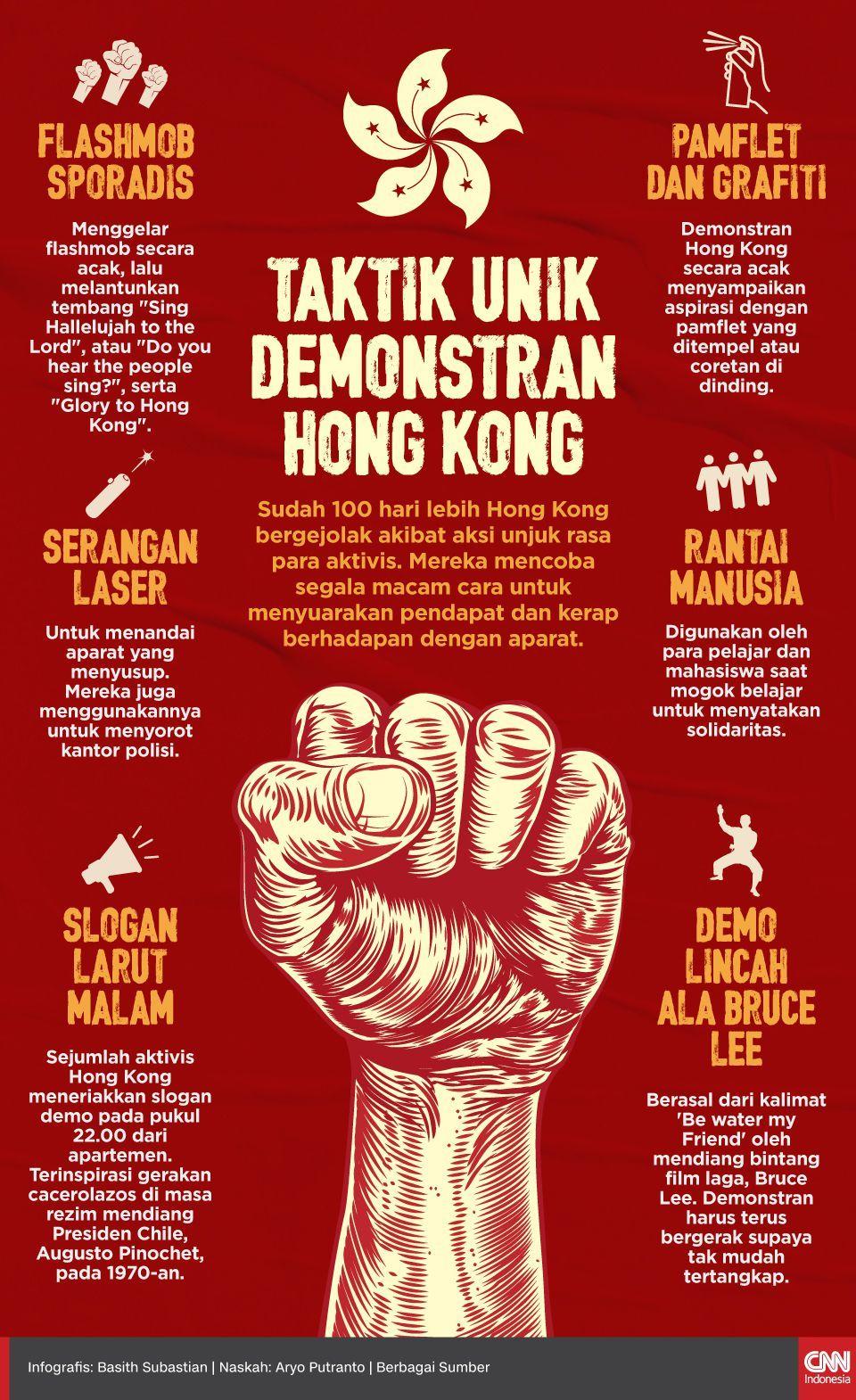 Infografis Taktik Unik Demonstran Hong Kong
