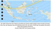 Siap-siap, Ada Gerhana Matahari Cincin 26 Desember 2019