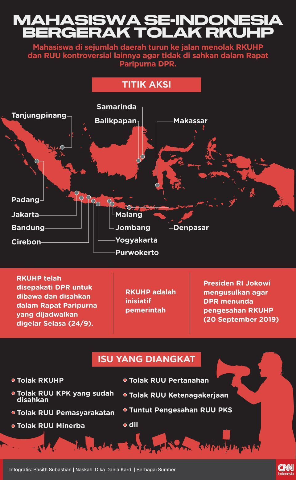 Infografis Mahasiswa Se-Indonesia Bergerak Tolak RKUHP