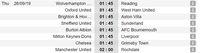 Jadwal Piala Liga Inggris Malam Nanti